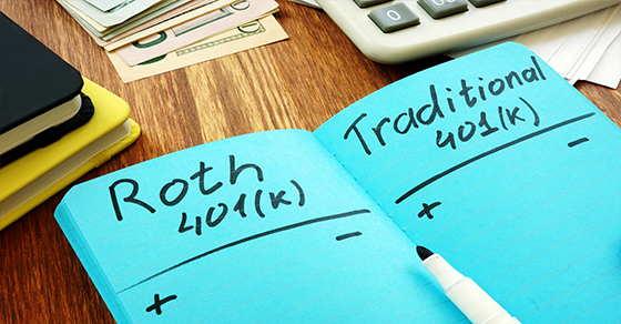Have you been contributing enough in 2019 to your employer's 401(k) plan or Roth 401(k)? Here are the contribution limits for this year and the just-announced limit for 2020.